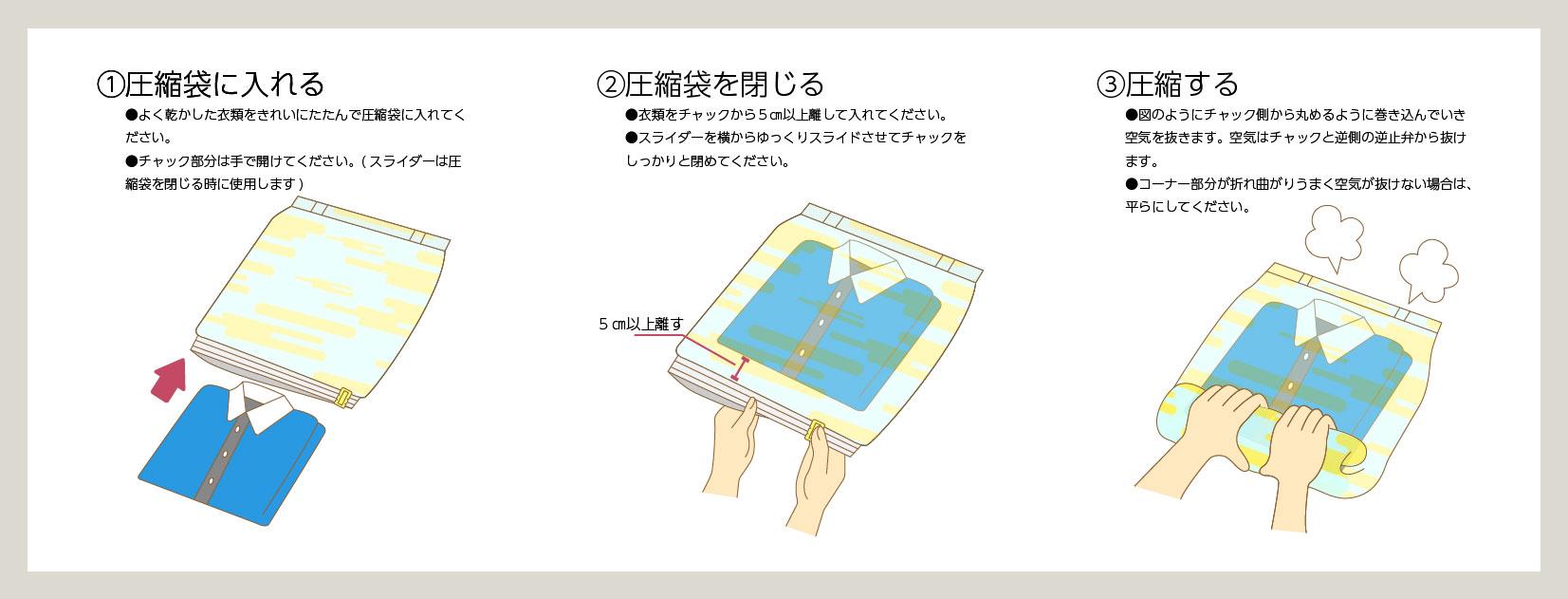 使い方画像